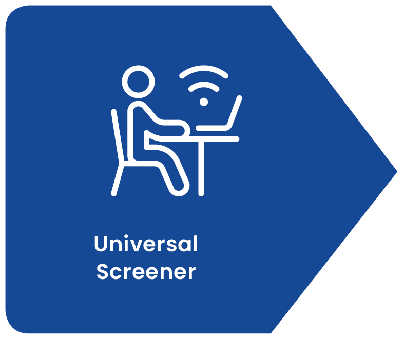 enVision Math - Universal Screener
