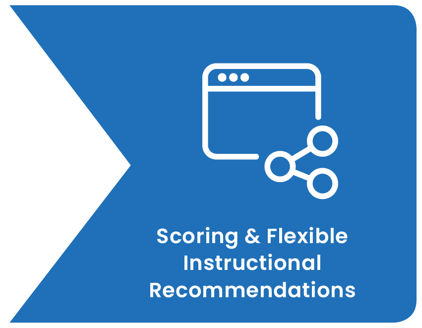 enVision Math - Instructional Recommendations